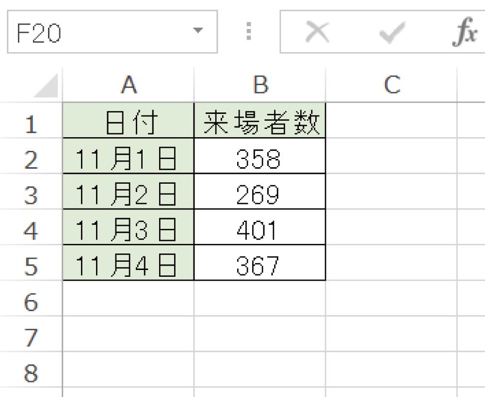 Excelで平均値を求めるAVERAGE関数の使い方2