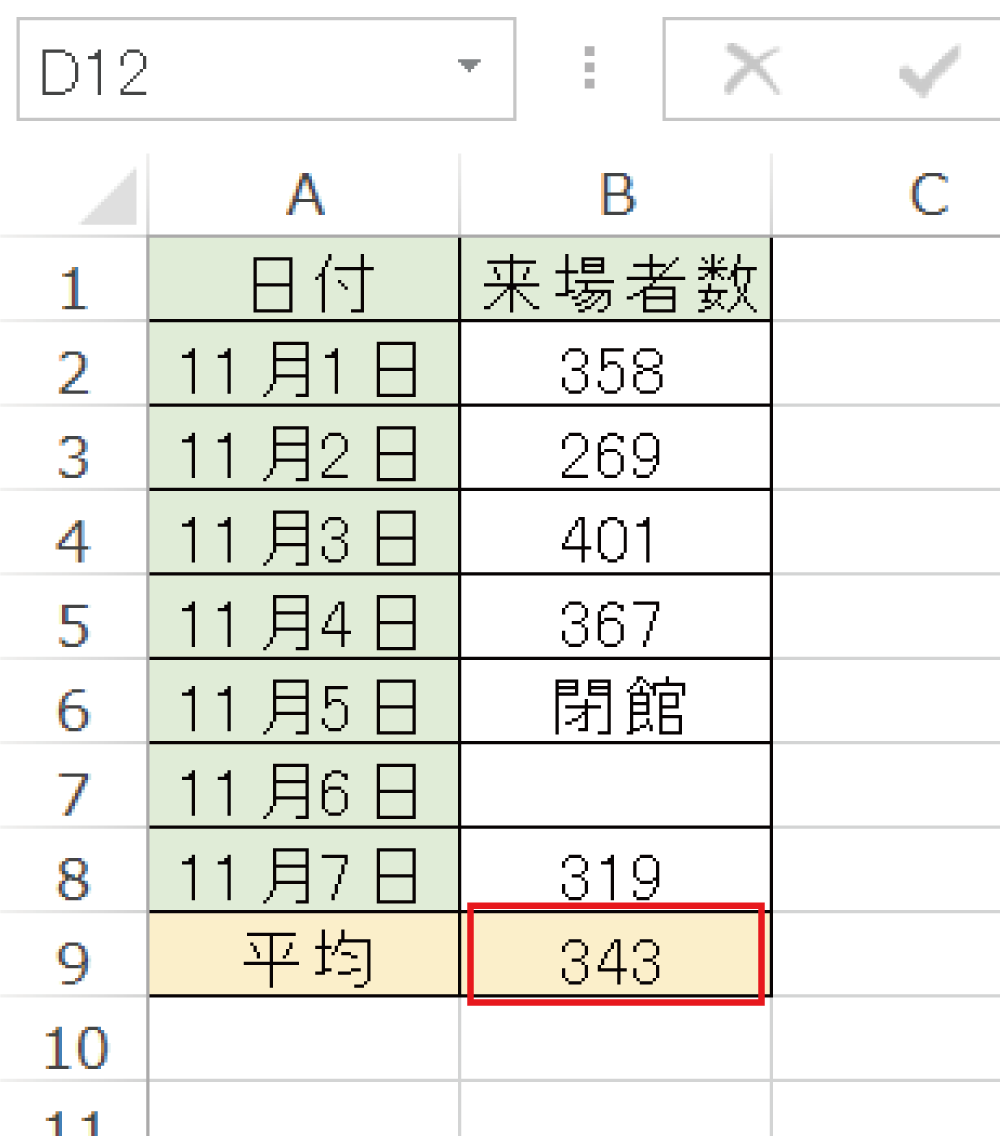 Excelで平均値を求めるAVERAGE関数の使い方6