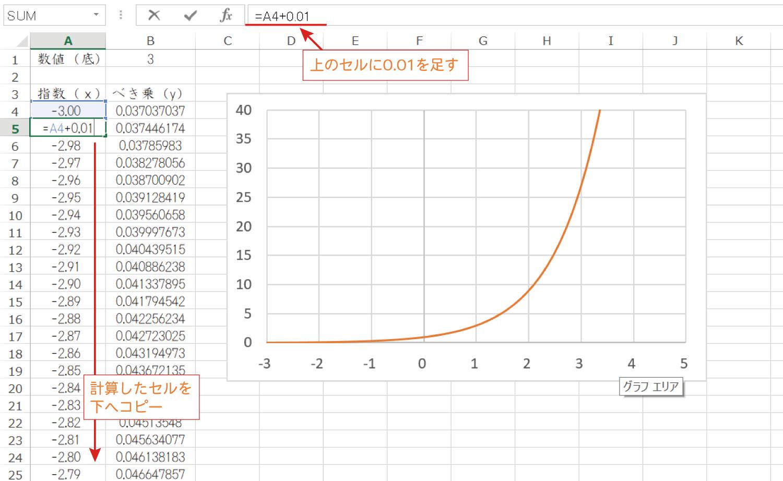 Excelでべき乗を求めるPOWER関数の使い方9