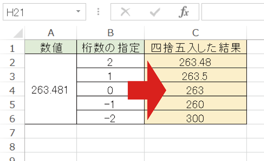 Excelで桁を指定して四捨五入するROUND関数の使い方5