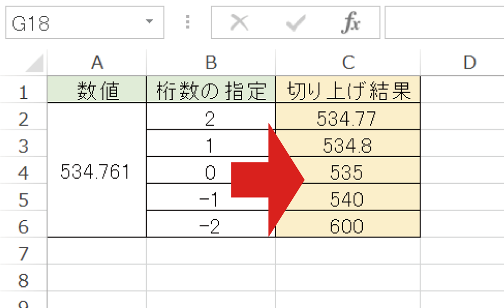 Excelで桁を指定して切り上げるROUNDUP関数の使い方5