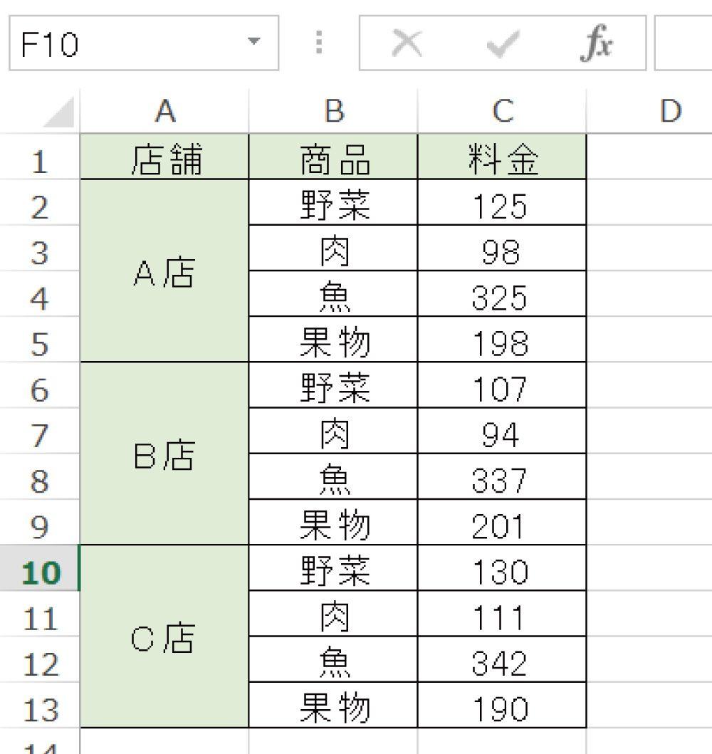 Excelで条件に一致したセルを合計するSUMIF関数の使い方2