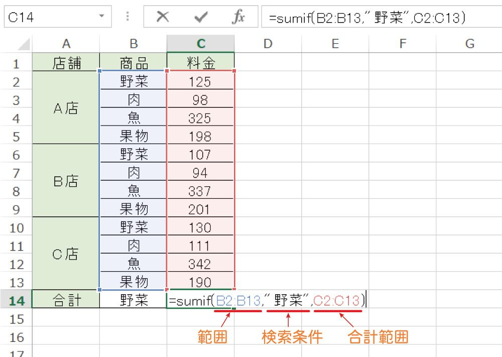 Excelで条件に一致したセルを合計するSUMIF関数の使い方3
