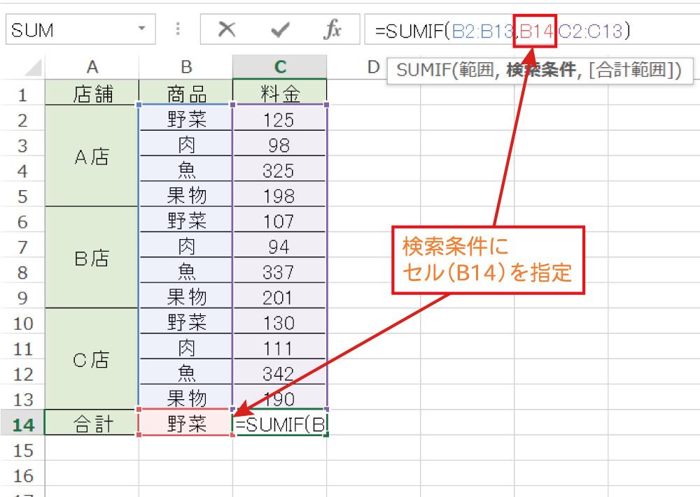 Excelで条件に一致したセルを合計するSUMIF関数の使い方4