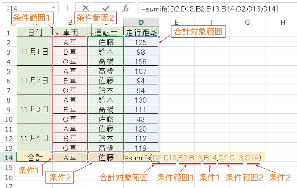 Excelで複数条件に一致したセルを合計するSUMIFS関数の使い方3