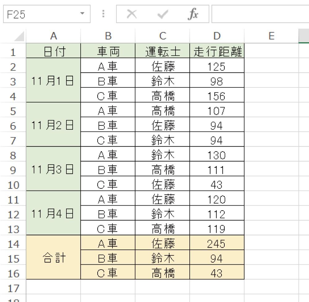 Excelで複数条件に一致したセルを合計するSUMIFS関数の使い方4