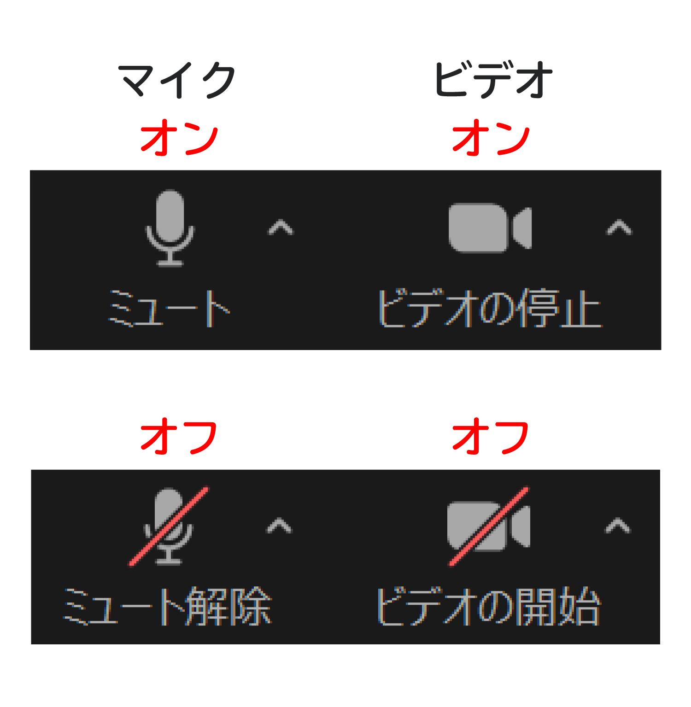 Zoomでテレビ会議を主催して開催する方法9
