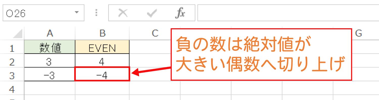 Excelで偶数に切り上げるEVEN関数の使い方4