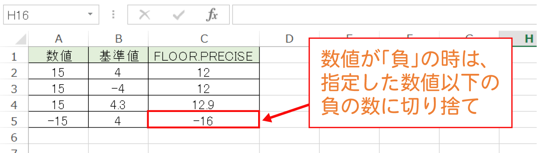 Excelで基準値の倍数に切り捨てるFLOOR.PRECISE関数の使い方6