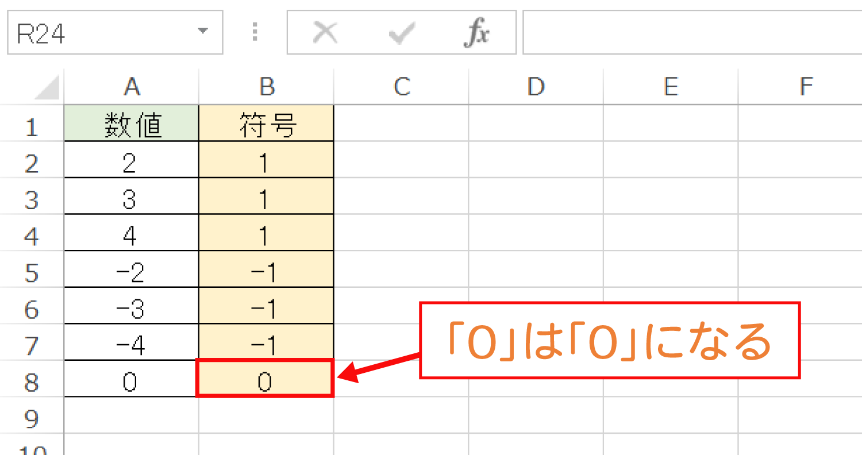 Excelで数の「符号」を求めるSIGN関数の使い方6