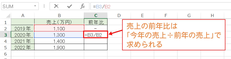 Excelで売上の前年比の平均を正確に計算する方法2