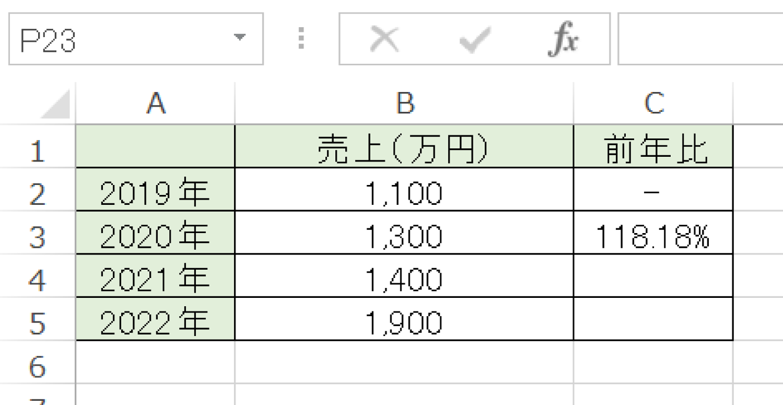 Excelで売上の前年比の平均を正確に計算する方法3