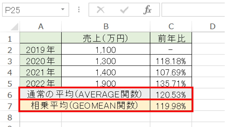 Excelで売上の前年比の平均を正確に計算する方法4