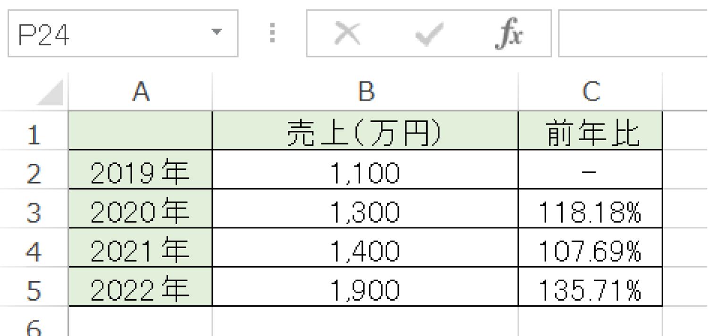 Excelで売上の前年比の平均を正確に計算する方法6