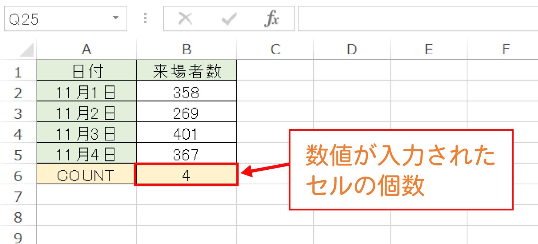 Excelで数値が入力されたセルの個数を数えるCOUNT関数の使い方3