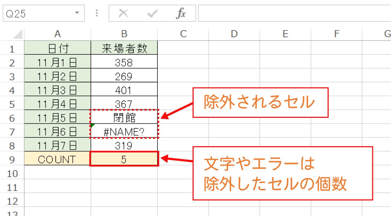 Excelで数値が入力されたセルの個数を数えるCOUNT関数の使い方4