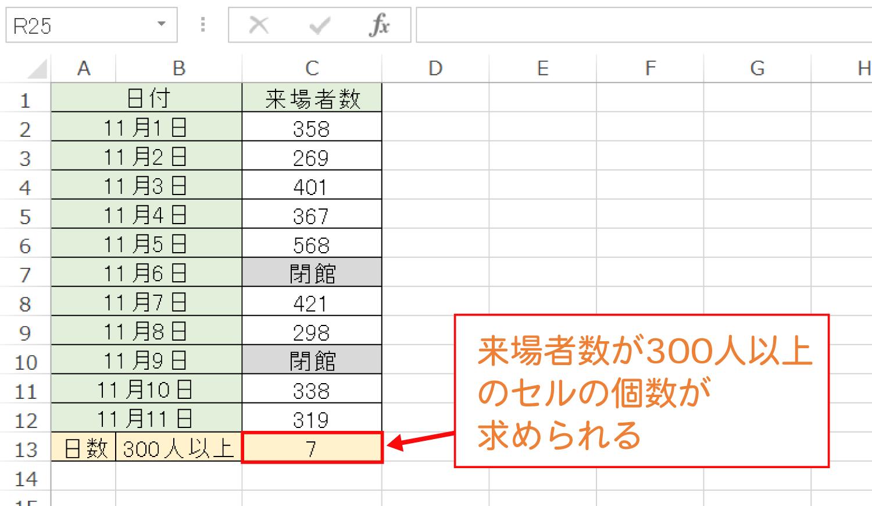 Excelで条件に一致したセルの個数を数えるCOUNTIF関数の使い方3