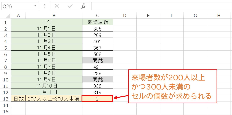 Excelで複数の条件に一致したセルの個数を数えるCOUNTIFS関数の使い方3