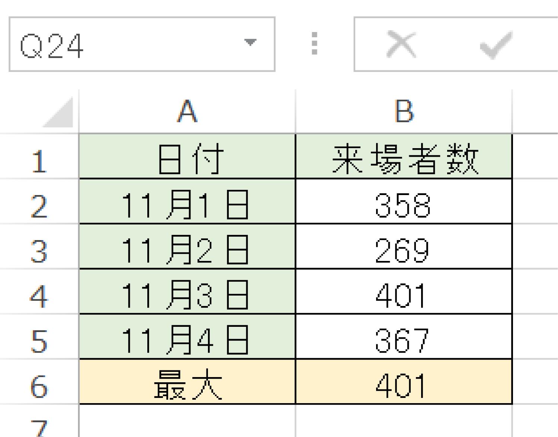 Excelで数値が入力されたセルの最大値を求めるMAX関数の使い方3