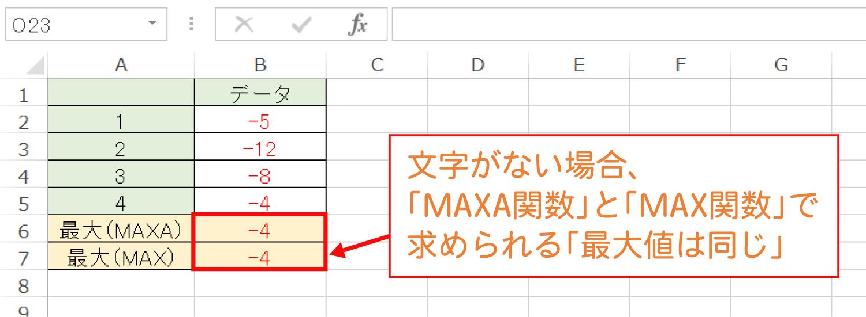 Excelでデータが入力されたセルの最大値を求めるMAXA関数の使い方4