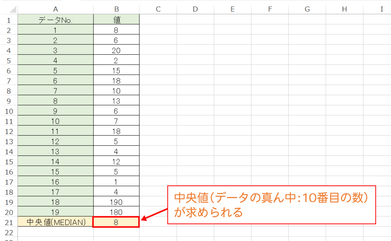 Excelで中央値を求めるMEDIAN関数の使い方45