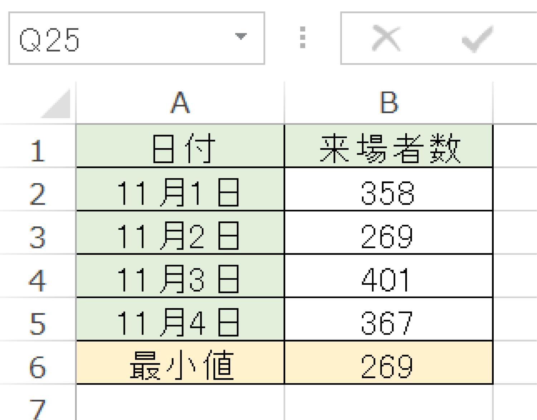 Excelで数値が入力されたセルの最小値を求めるMIN関数の使い方3