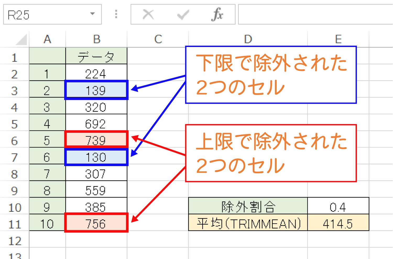 Excelで上限・下限を除外して平均を求めるTRIMMEAN関数の使い方4