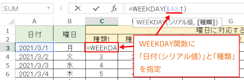 Excelで日付に対応する「曜日」を数値で表示するWEEKDAY関数の使い方3