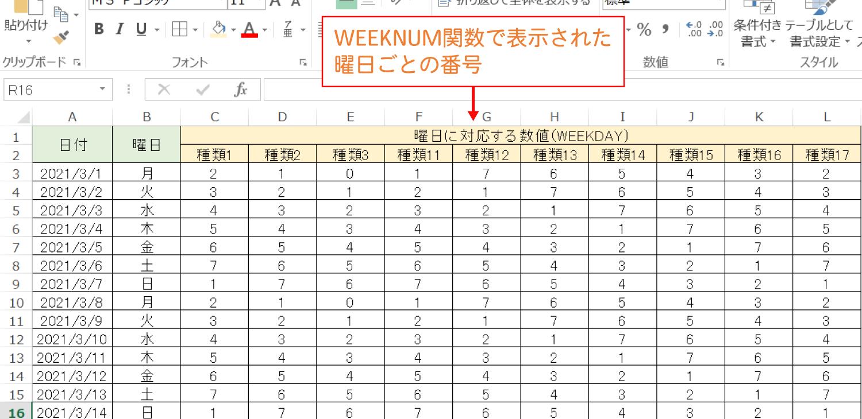 Excelで日付に対応する「曜日」を数値で表示するWEEKDAY関数の使い方4